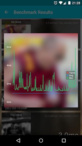 玩工具App|Blur Benchmark免費|APP試玩