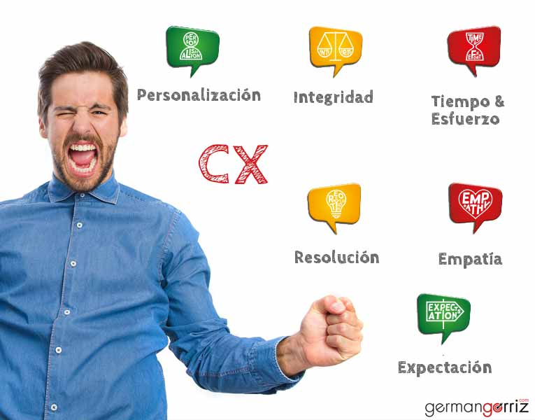 Customer-Experience-Pilares-germangorriz