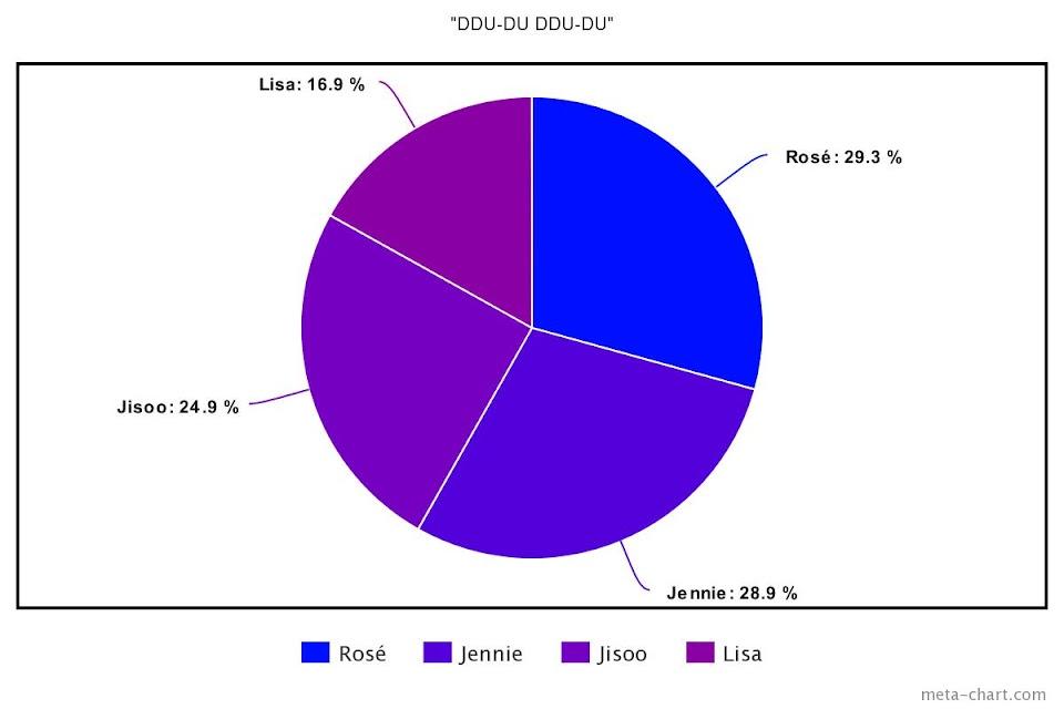 meta-chart - 2021-03-10T155056.614