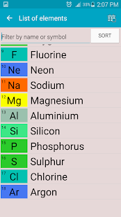 Download periodic table chemistry elements 2018 apk 11comokat periodic table chemistry elements 2018 apk screenshots urtaz Image collections