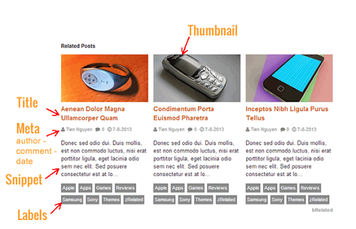Premium Flexible Related Post Widget for Bloggerのトップページ