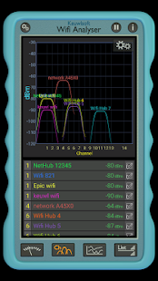 App Wifi Analyser APK for Windows Phone