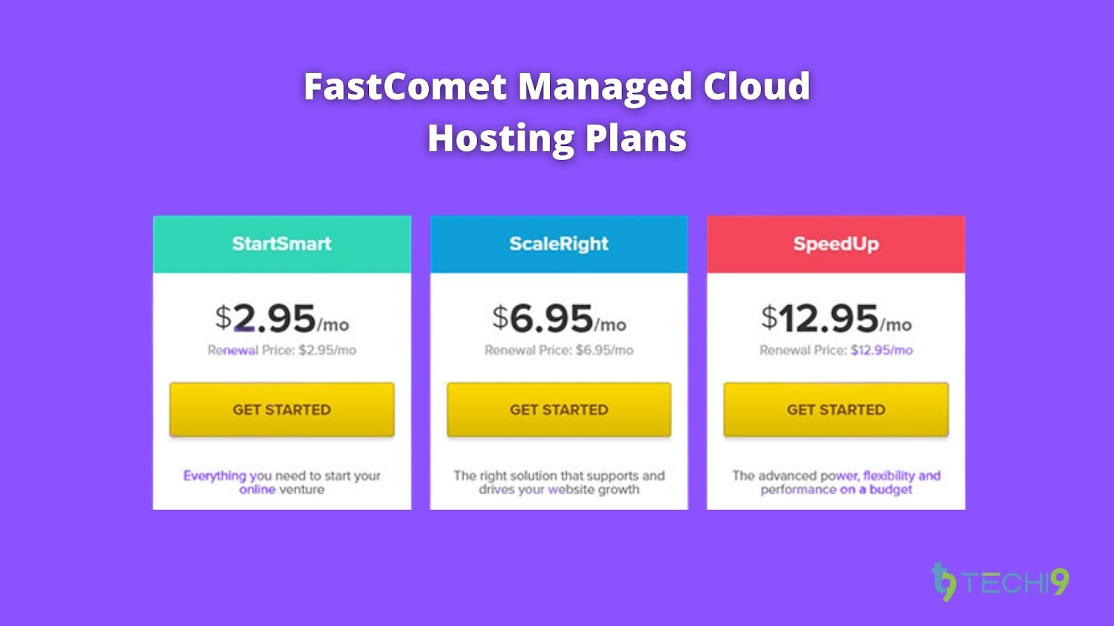 FastComet Managed Cloud HostingPricing Plans