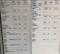 Photo: 15 Feb - Team of 3 WOD - 3 Rnd - 1 - 400m Run, 1 - Max Cal AirBike, 1 - Rest