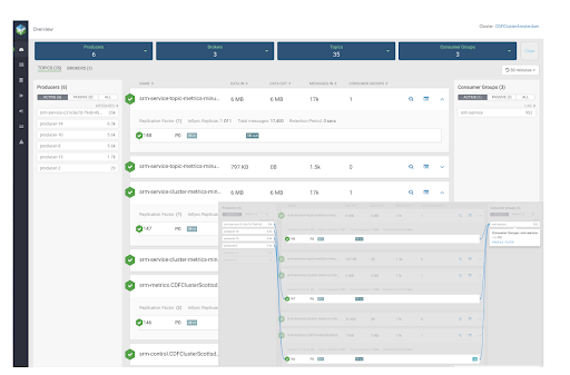 Announcing the General Availability of Cloudera Streams Management