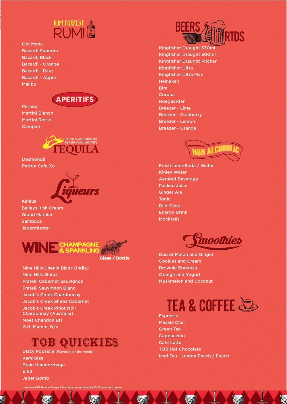 The Open Box menu 5