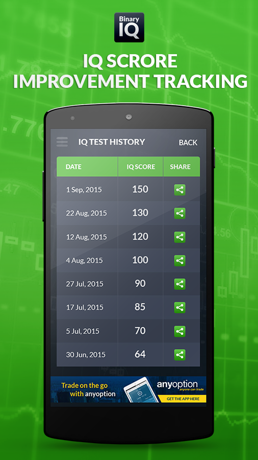 BinaryIQ - Binary Options Quiz- screenshot