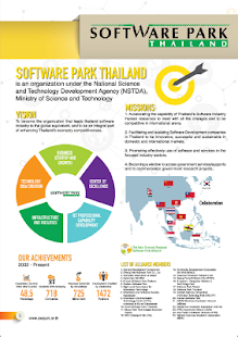 Software Park Thailand- screenshot thumbnail
