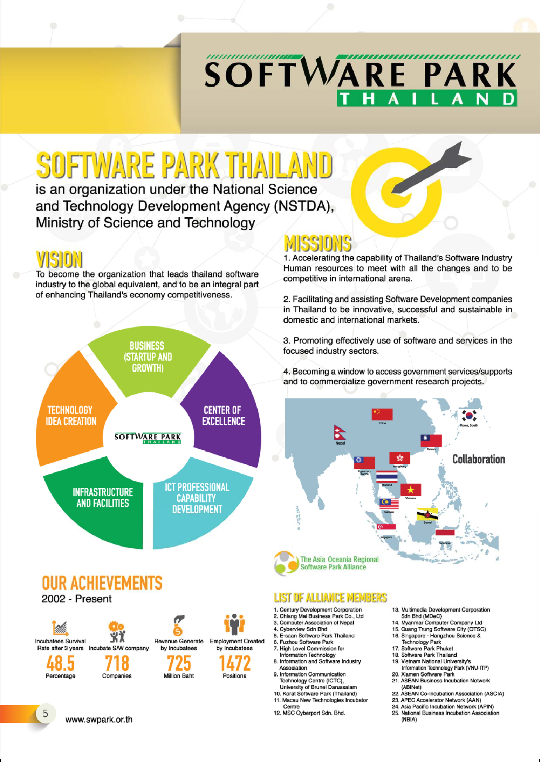 Software Park Thailand- screenshot