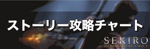 SEKIRO_ストーリー攻略チャート