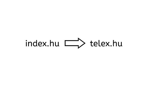 Index 2 Telex