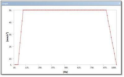 ANSYS | Ускорение опоры в направлении Y в зависимости от частоты воздействия