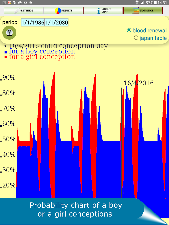 QuiVentur gender forecaster- screenshot