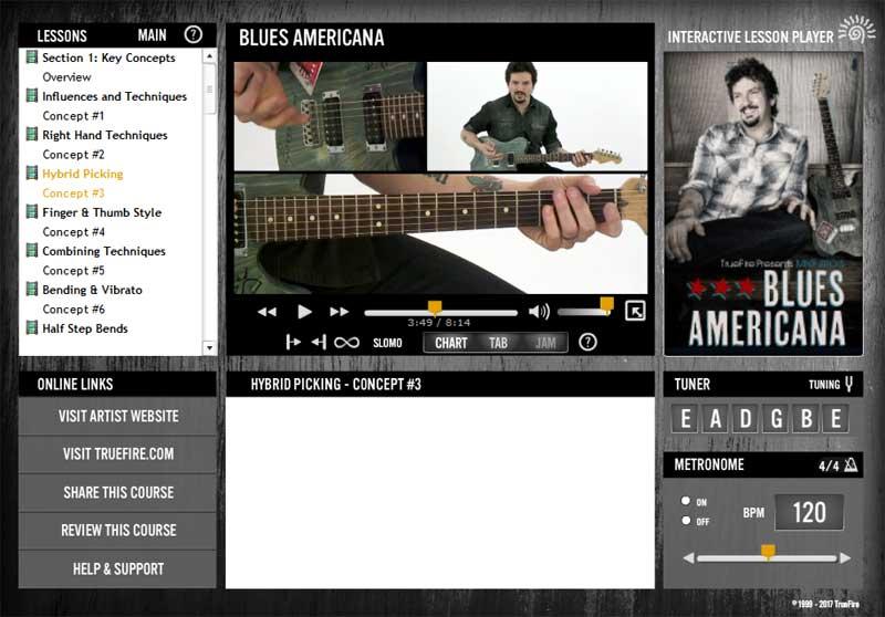 Mike Zito - Blues Americana