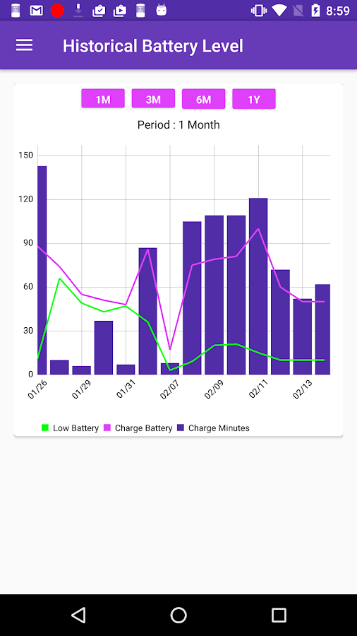 Windows 8 1 Set Battery Charge Level : Speaking battery alert android apps on google play