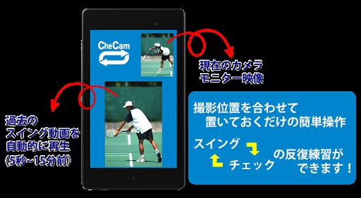 スイングチェック用ビデオカメラ ゴルフ 野球 テニスの練習に