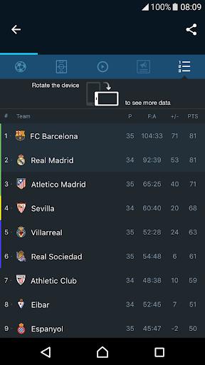 365Scores - Sports Scores Live screenshot 6