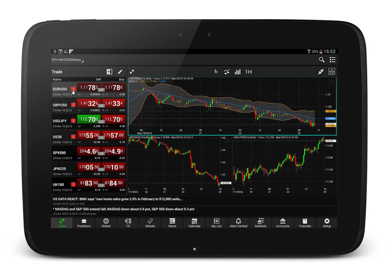 Graphique forex android