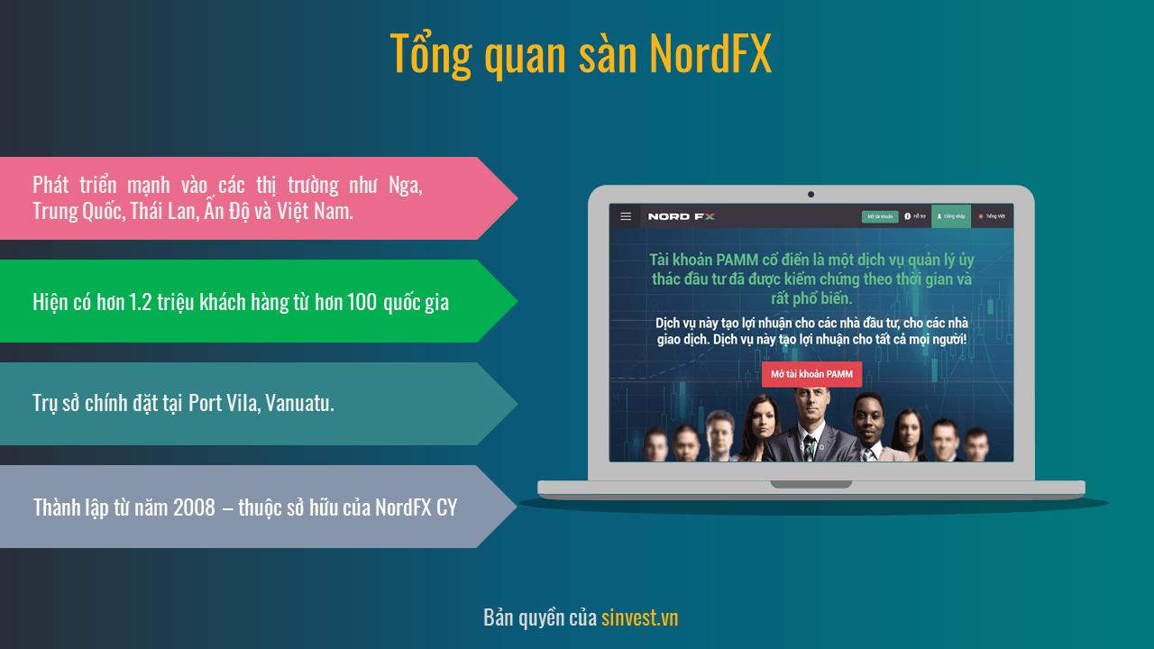Những chứng chỉ của sàn NordFX mà bạn không nên bỏ qua