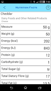 measurement of iron in foods by