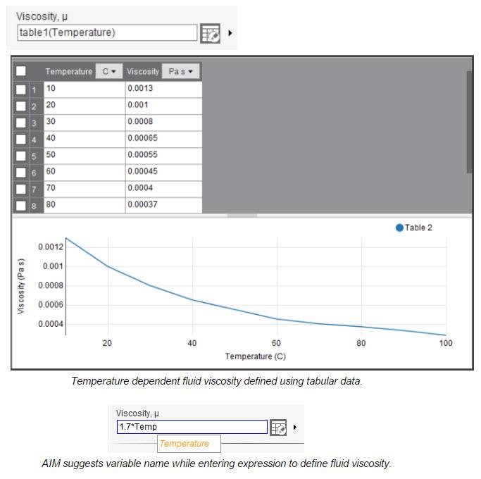 Моделирование сжимаемых потоков в ANSYS AIM 16.2