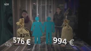 Grafik: Mann und Frau im Rentenvergleich.