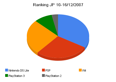 ranking_jp_10-16_12_2007