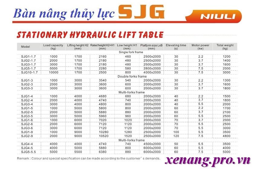 Thông số bàn nâng thủy lực