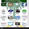 Life in Saudi Arabia icon