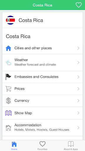 哥斯達黎加旅遊指南