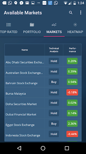 Islamic investor screenshot