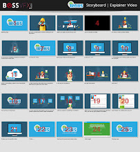 Photo: #Storyboard #ExplainerVideo Trobs Design by: http://bossvfx.com