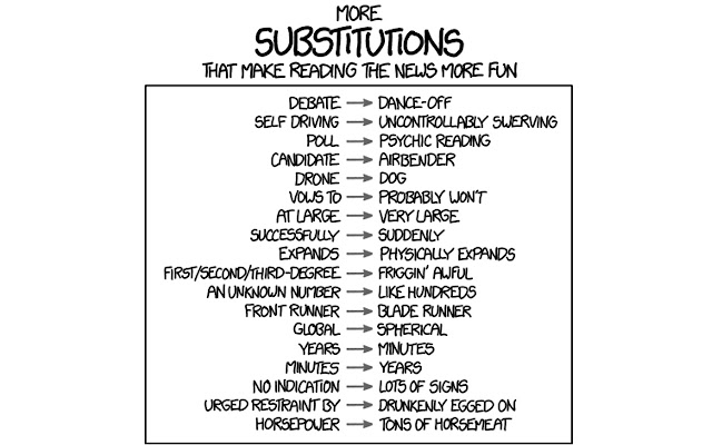 XKCD Substitutions Part II