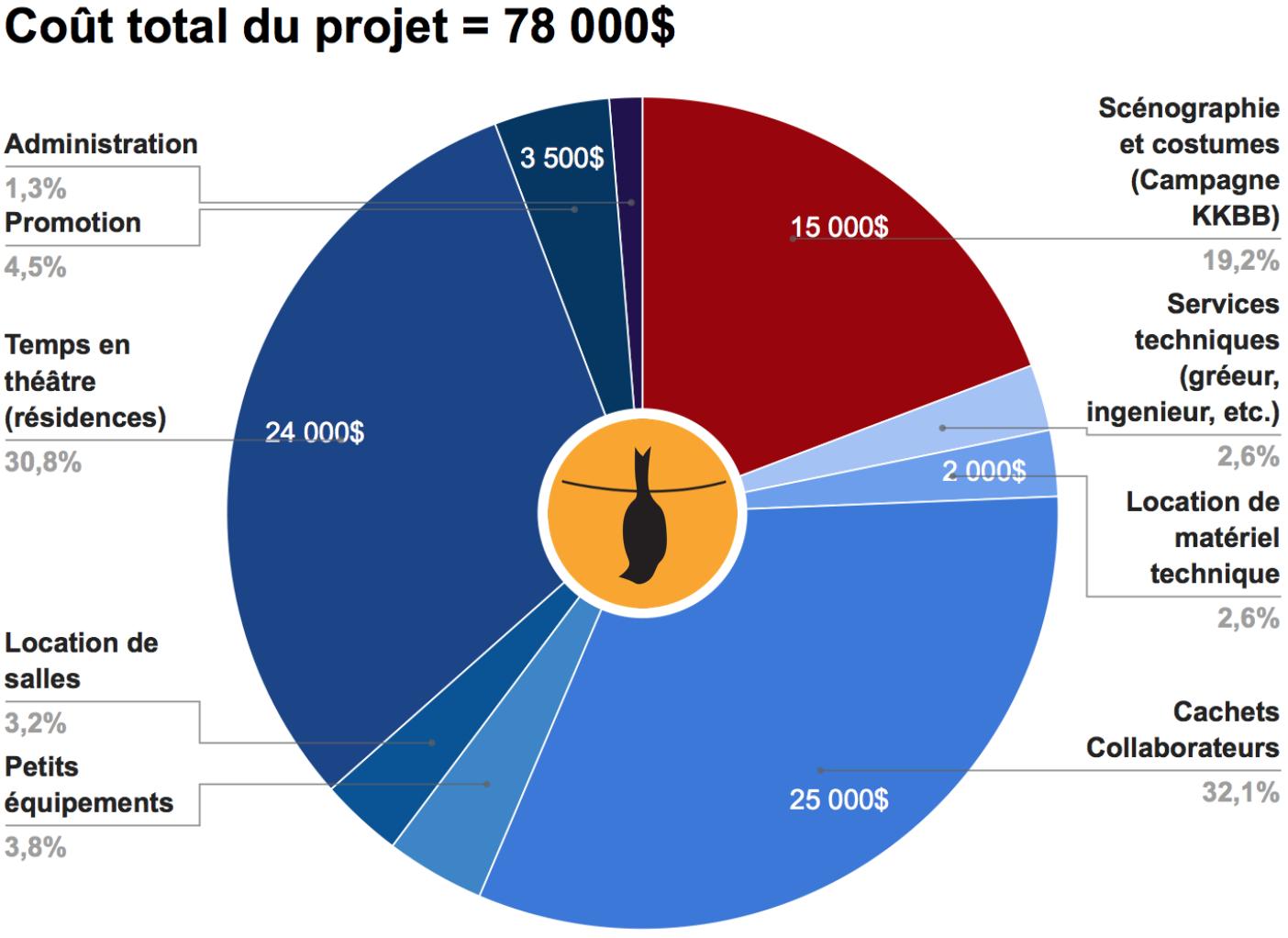 Graph_2 labellé.png