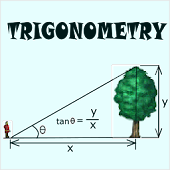 Trigonometry Formulas