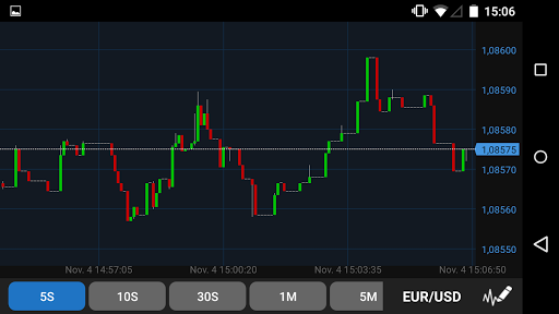 OANDA fxTrade for Android screenshot 6