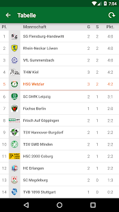 HSG Wetzlar- screenshot thumbnail