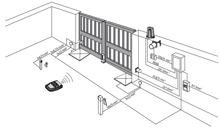 Cần chuẩn bị đầy đủ những thiết bị cần thiết để lắp đặt cổng