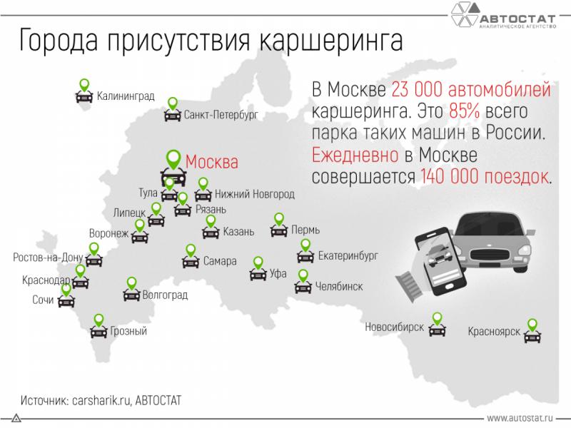 Инфографика в каких городах присутствует каршеринг