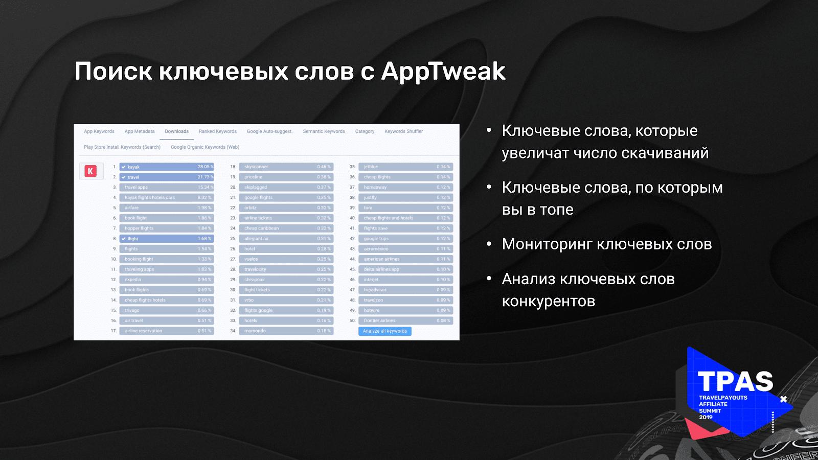 Как искать ключевые слова с AppTweak