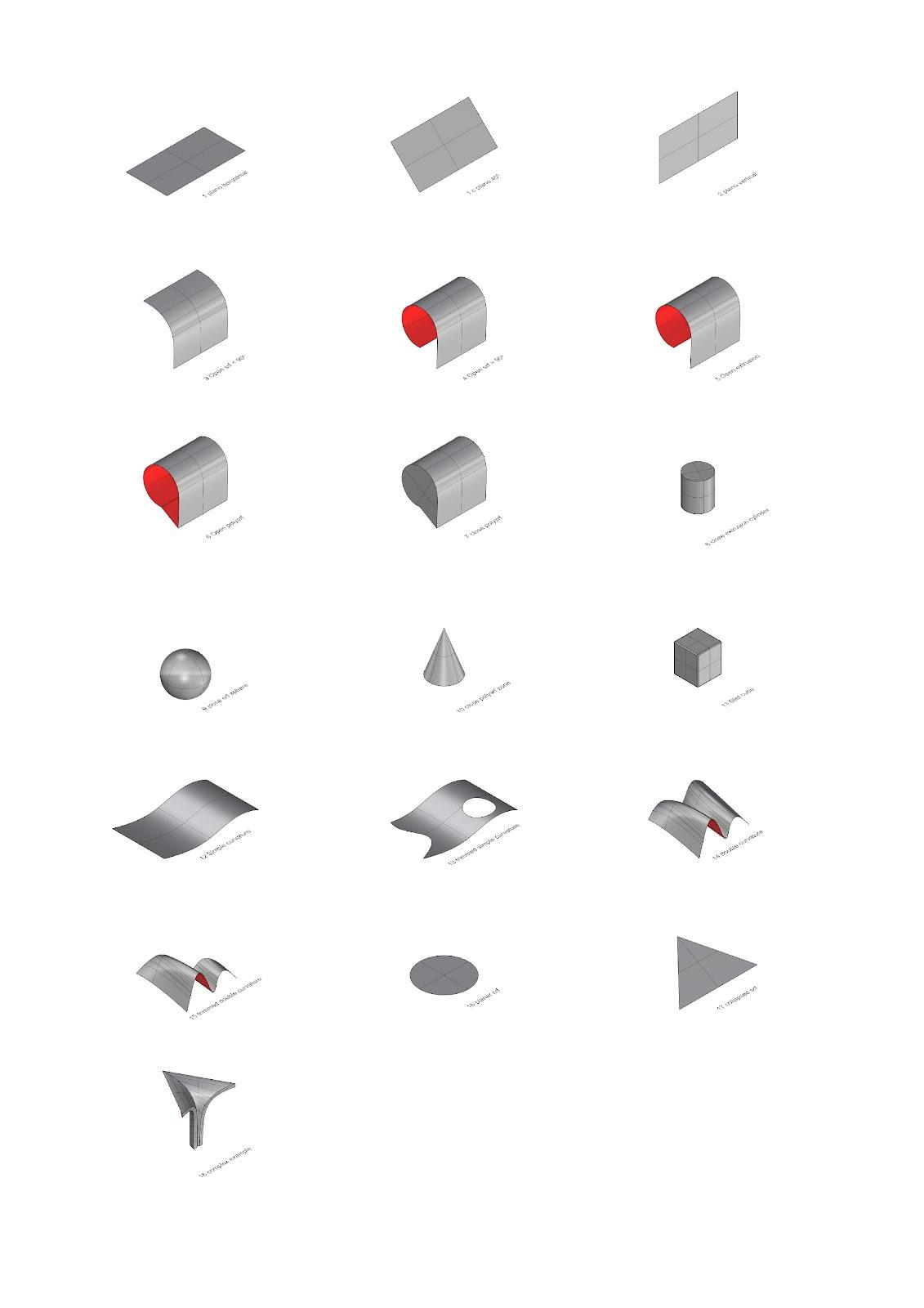Rhino to Revit - BIM Workflow - Modelical