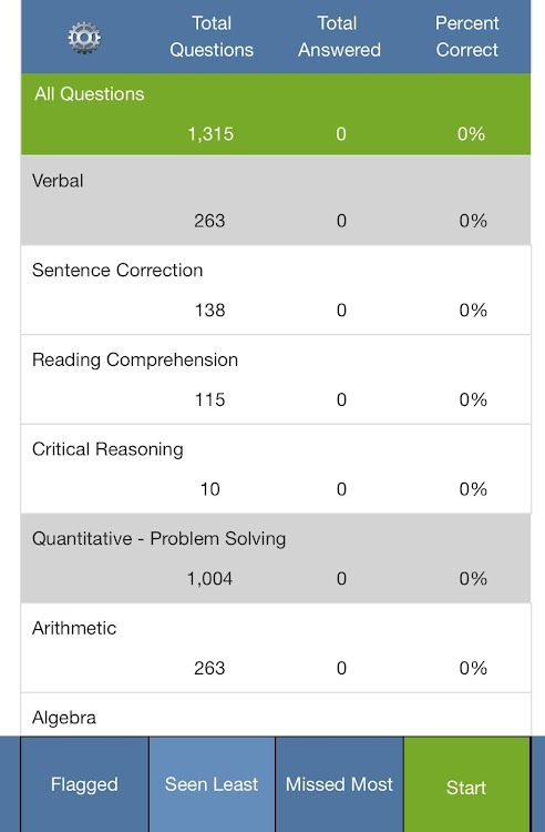 GRE Prep TestBank - Unlimited Free Access – (Android Apps