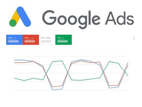 Campañas Google Ads Conquista internet