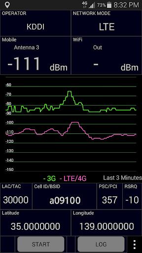 RF Monitor