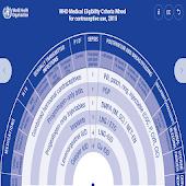 Tải Game WHO MEC Wheel (contraceptive use) Beta
