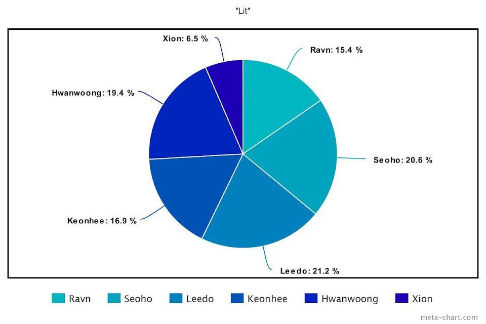 meta-chart (96)