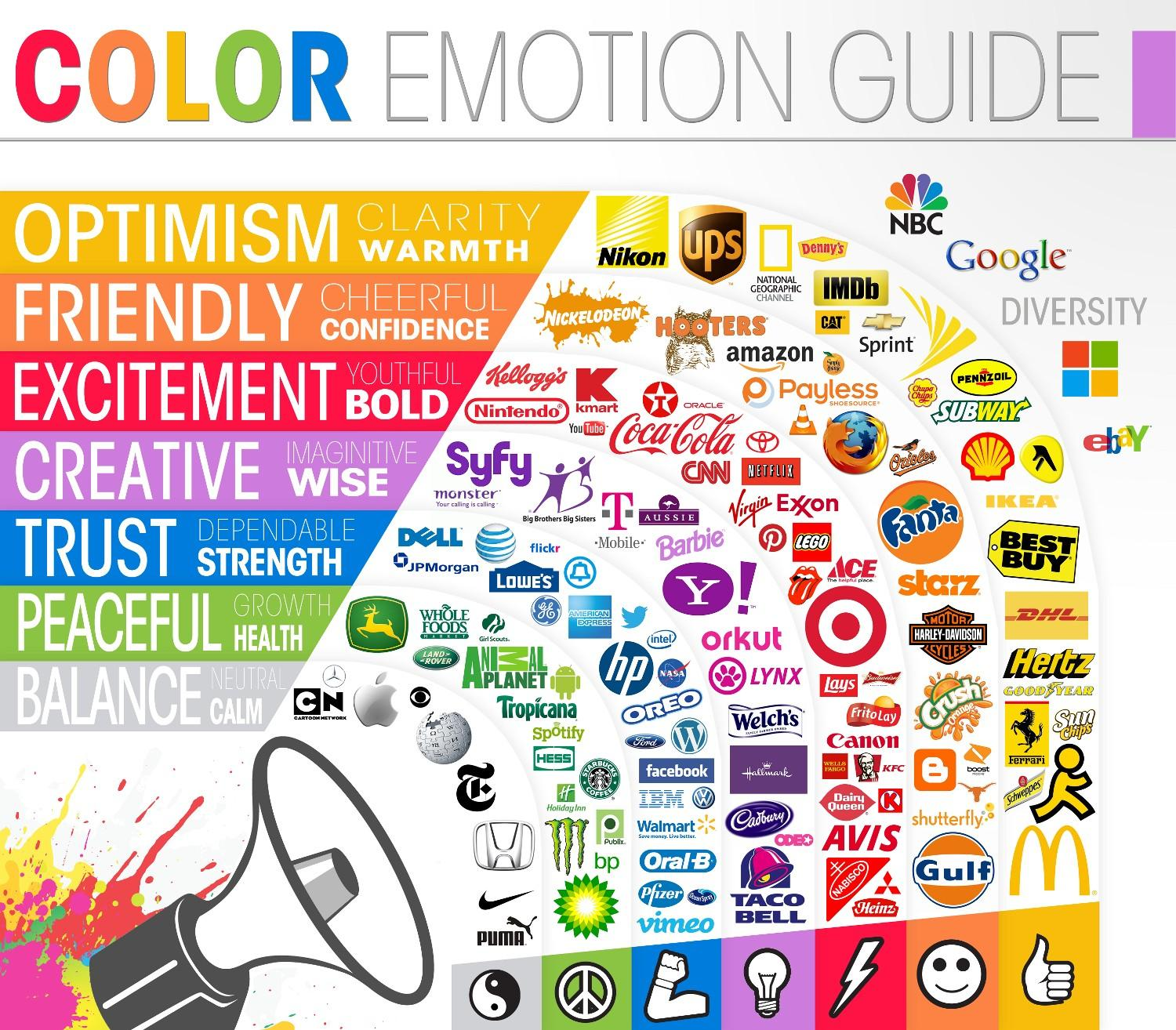 Bildergebnis für color emotion guide