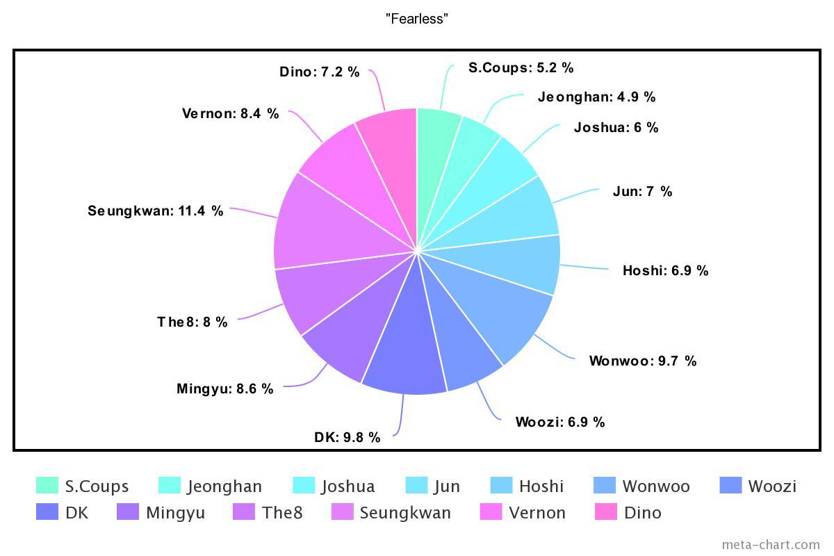 meta-chart - 2021-01-08T115902.794