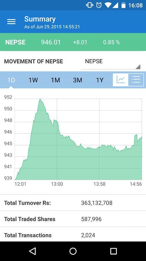 NEPSE- screenshot