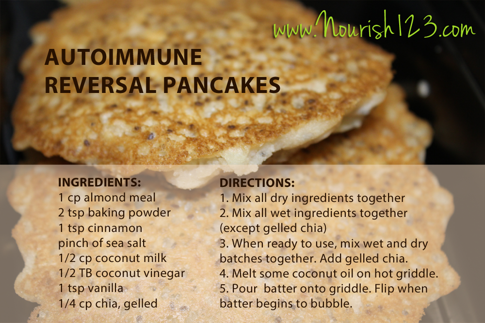 Nourish Recipe AIP Pancakes